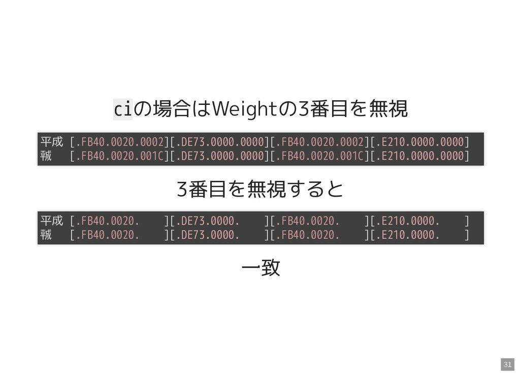 ciの場合はWeightの3番目を無視 3番目を無視すると 一致 平成 [.FB40.0020...