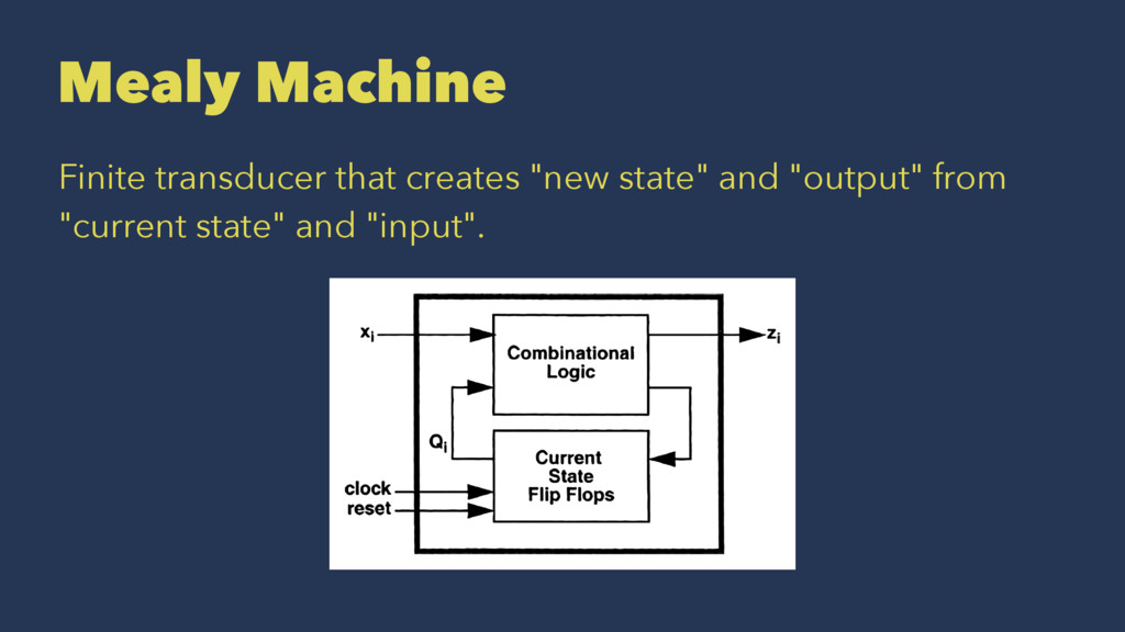 "Mealy Machine Finite transducer that creates ""n..."
