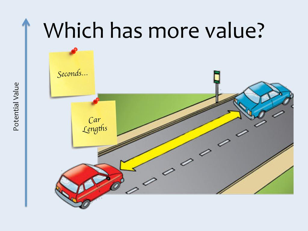 Potential Value   Seconds…  Car   ...
