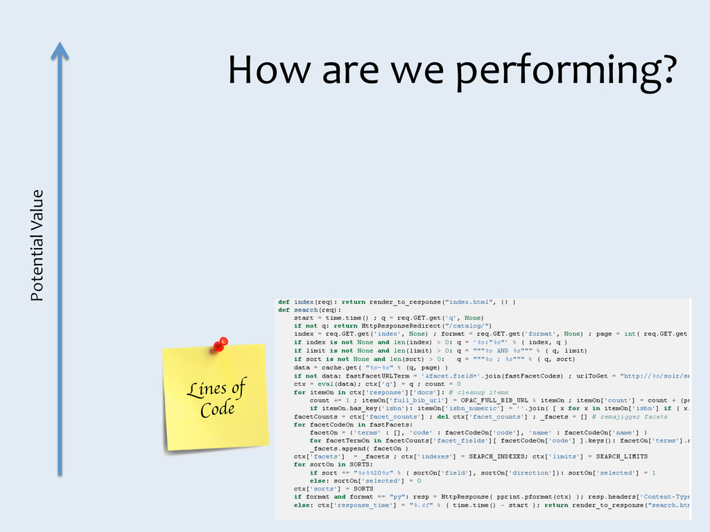 Potential Value   Lines of   Code ...