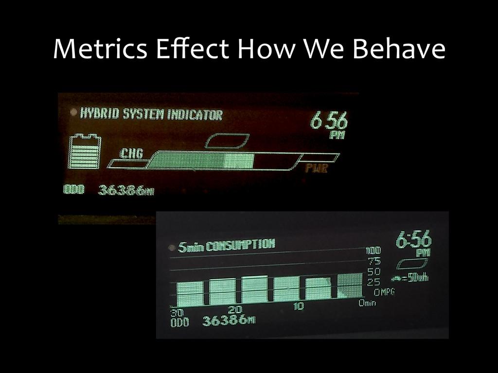 Metrics Effect How We Behave