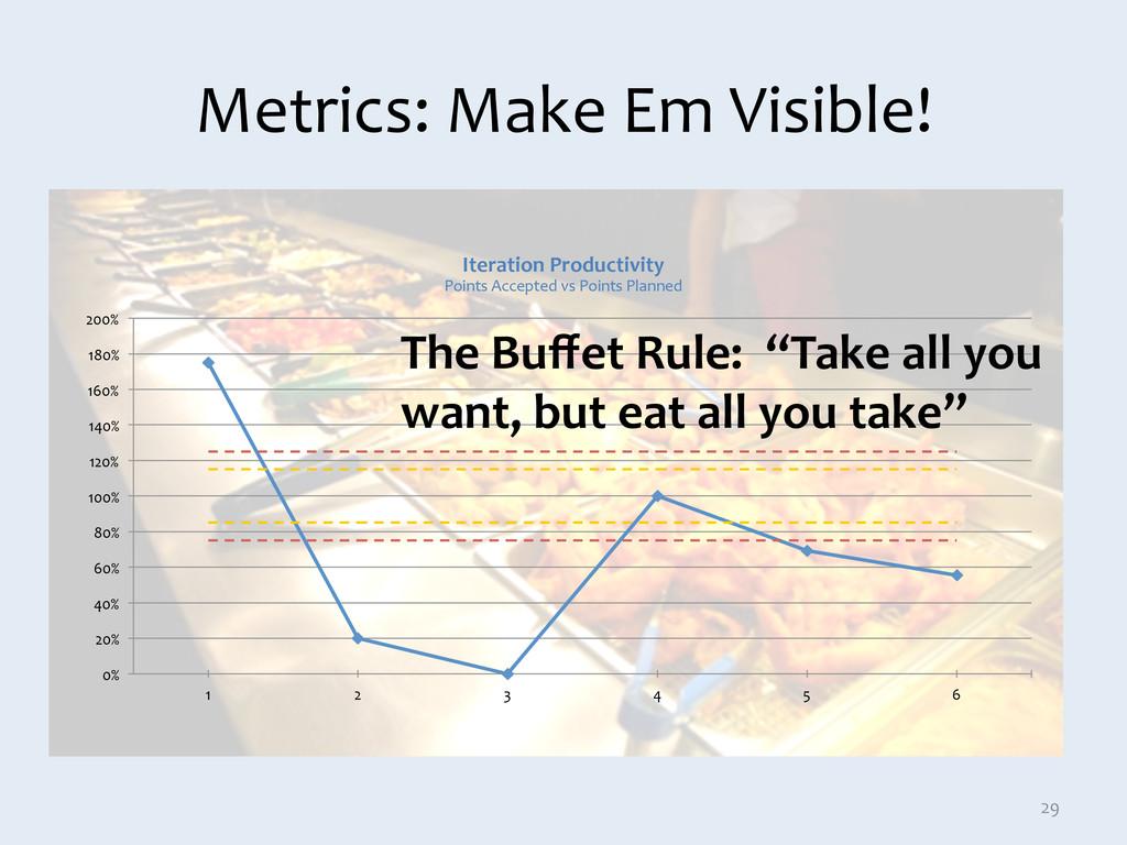 Metrics: Make Em Visible!   29...