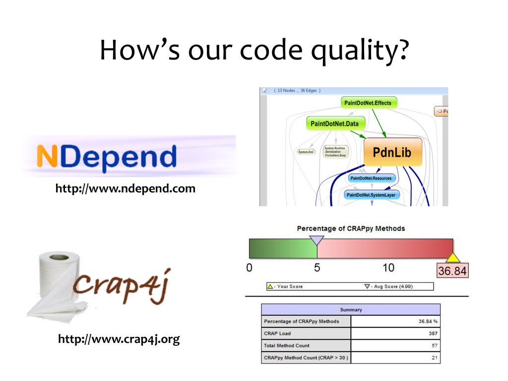 How's our code quality?  http://www...