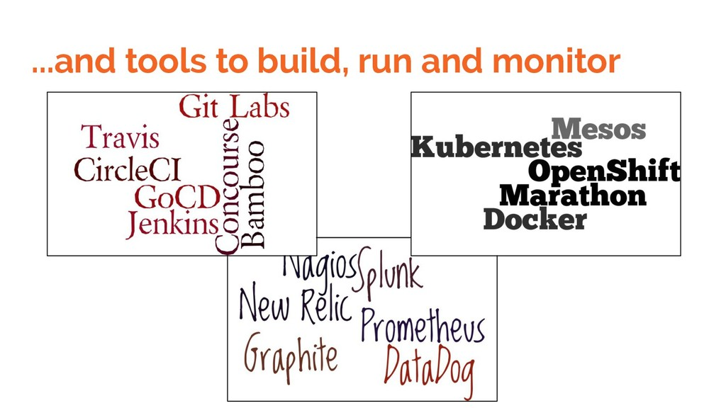 ...and tools to build, run and monitor