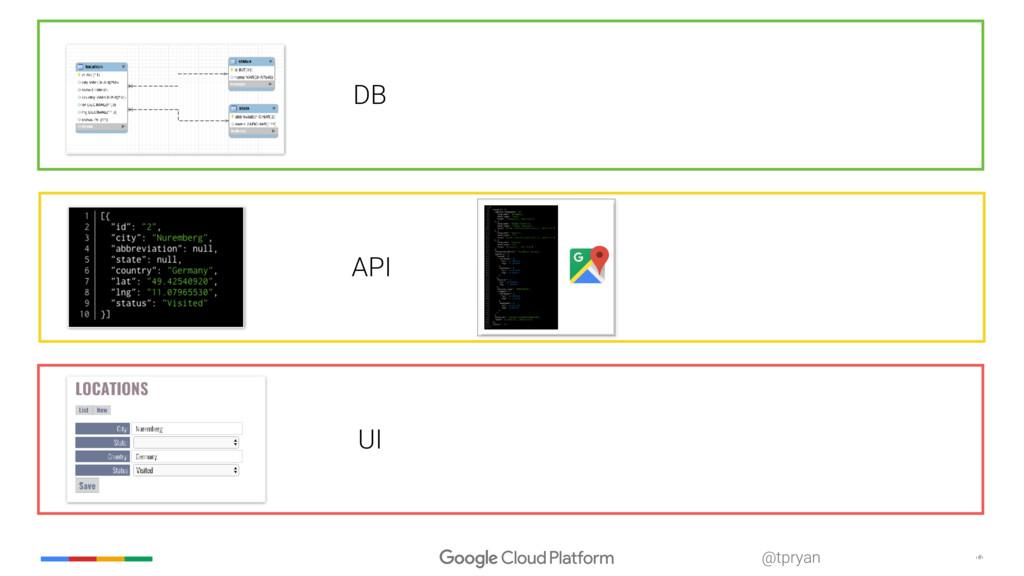‹#› @tpryan DB API UI