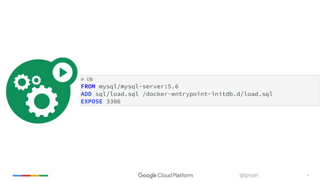 ‹#› @tpryan # DB FROM mysql/mysql-server:5.6 AD...