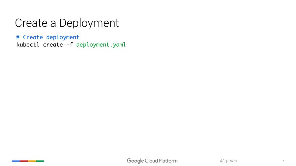 ‹#› @tpryan Create a Deployment # Create deploy...