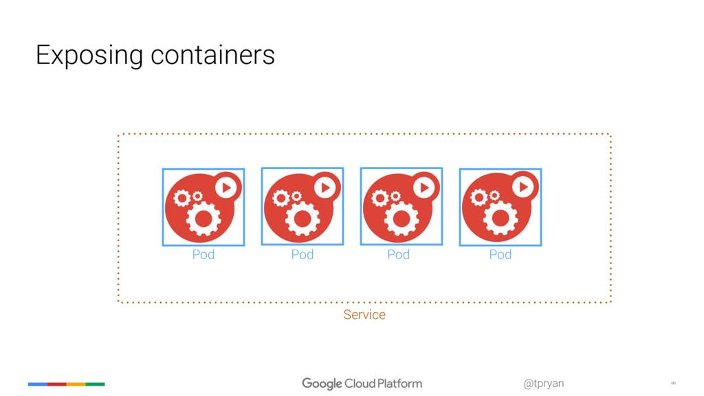 ‹#› @tpryan Exposing containers Pod Pod Pod Pod...
