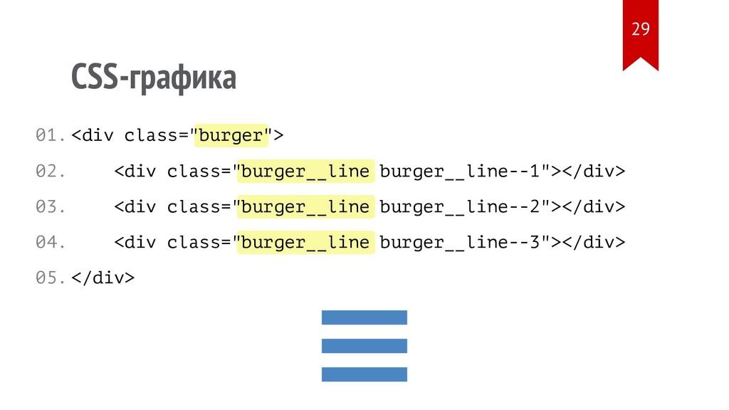 burger burger__line burger__line burger__line C...