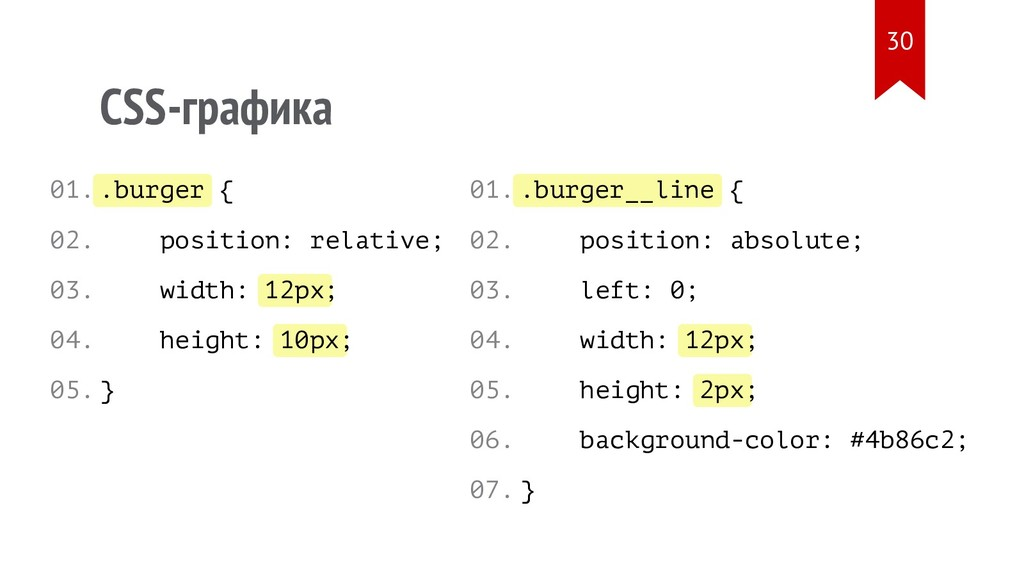 .burger 12px 10px .burger__line 12px 2px CSS-гр...