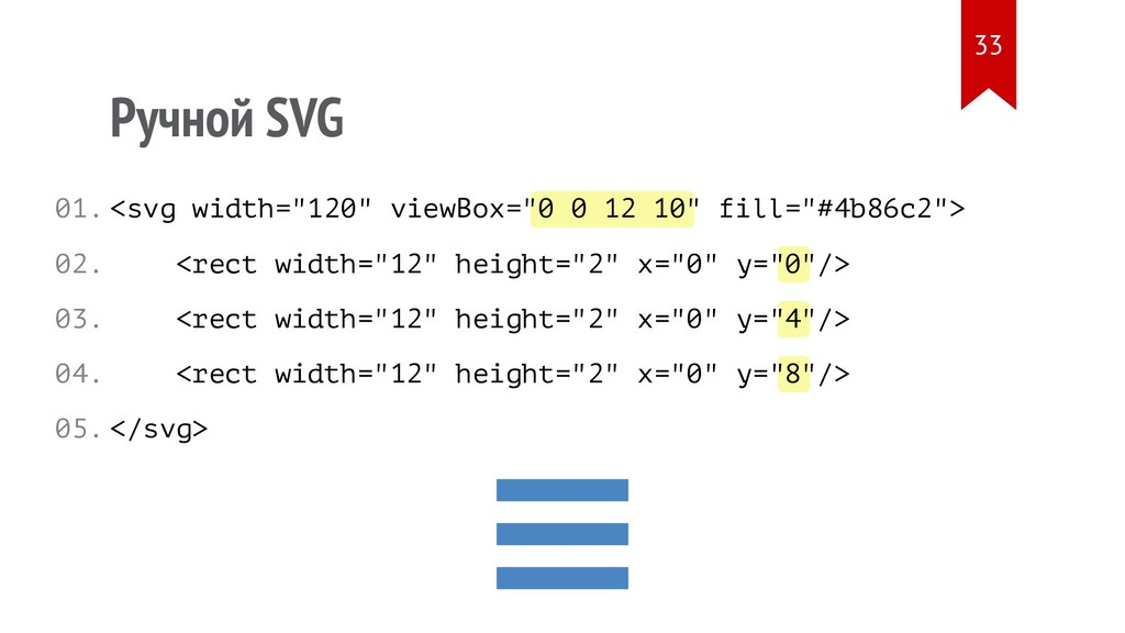 "0 0 12 10 0 4 8 Ручной SVG <svg width=""120"" vie..."