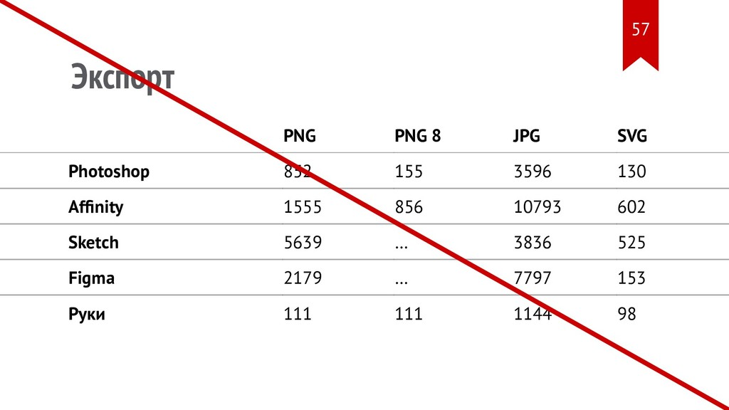 Экспорт PNG PNG 8 JPG SVG Photoshop 852 155 359...