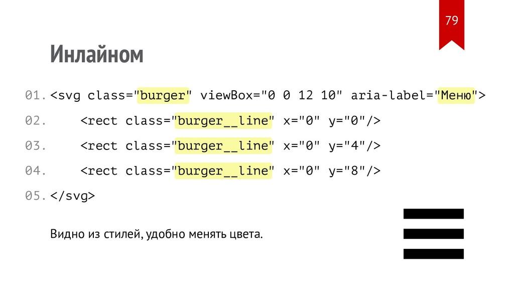 burger Меню burger__line burger__line burger__l...