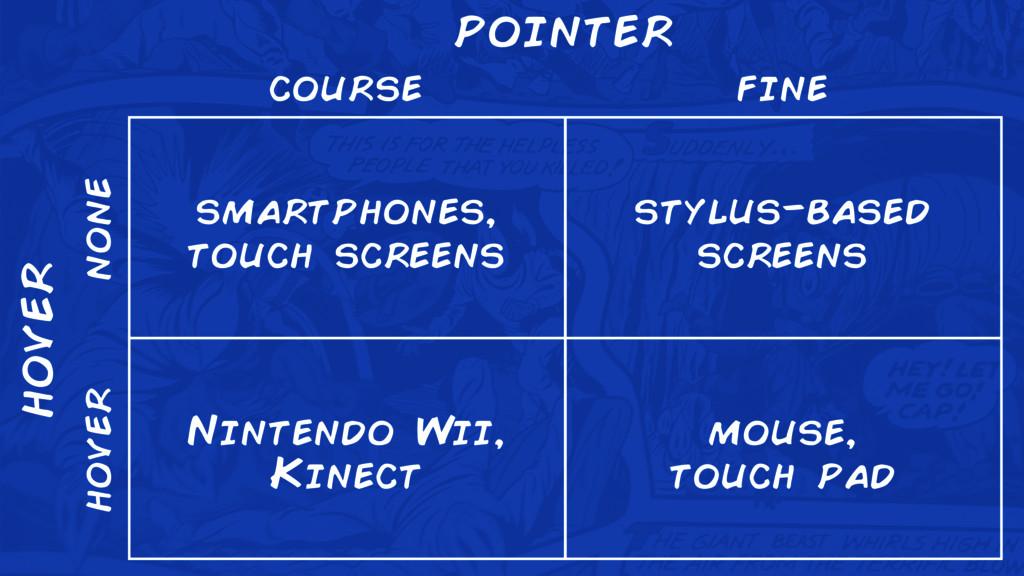 pointer hover none hover course fine smartphone...