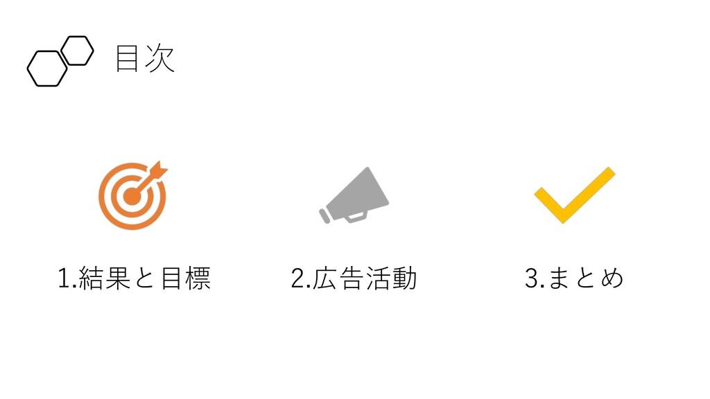 ⽬次 1.結果と⽬標 2.広告活動 3.まとめ