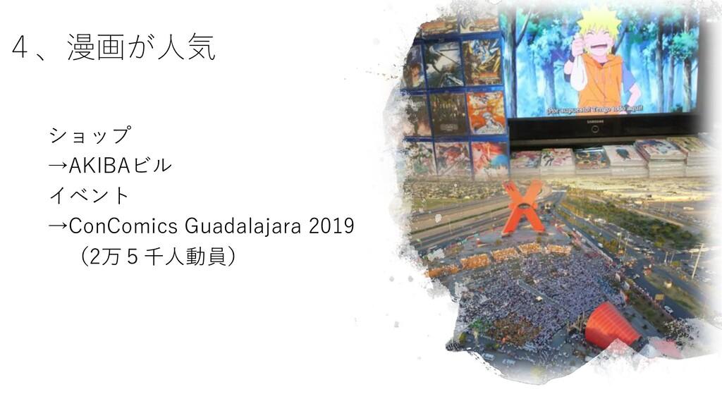 4、漫画が⼈気 ショップ →AKIBAビル イベント →ConComics Guadalaja...