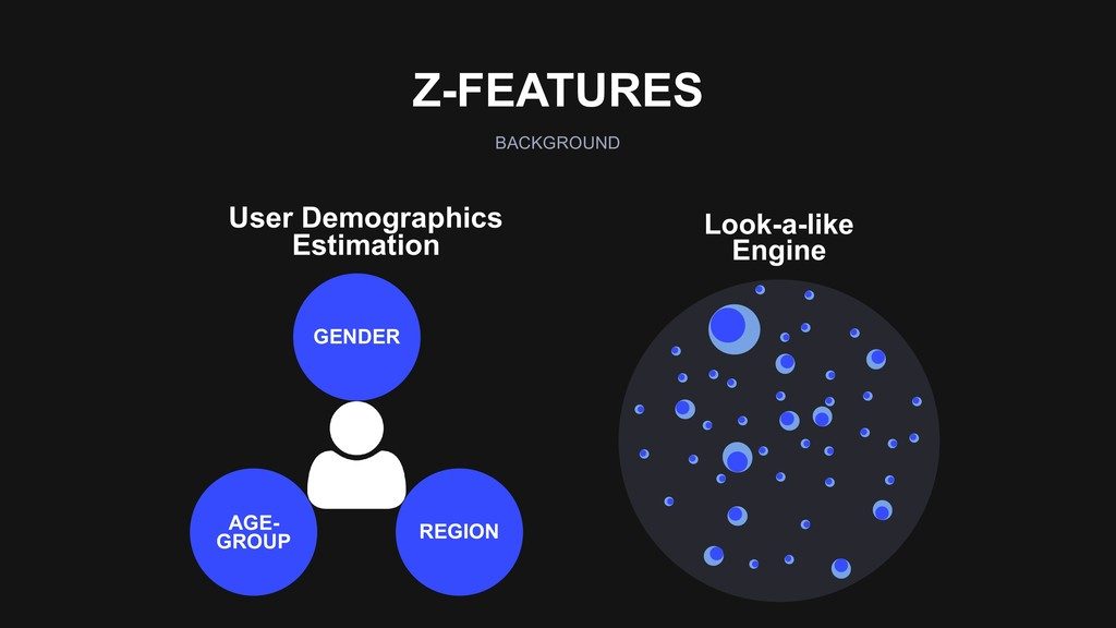 Z-FEATURES BACKGROUND GENDER AGE- GROUP REGION ...