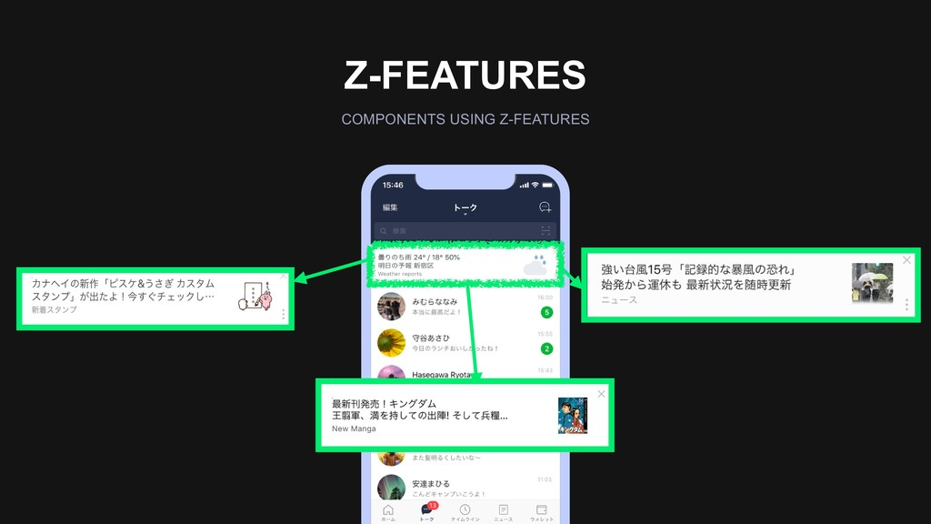 Z-FEATURES COMPONENTS USING Z-FEATURES
