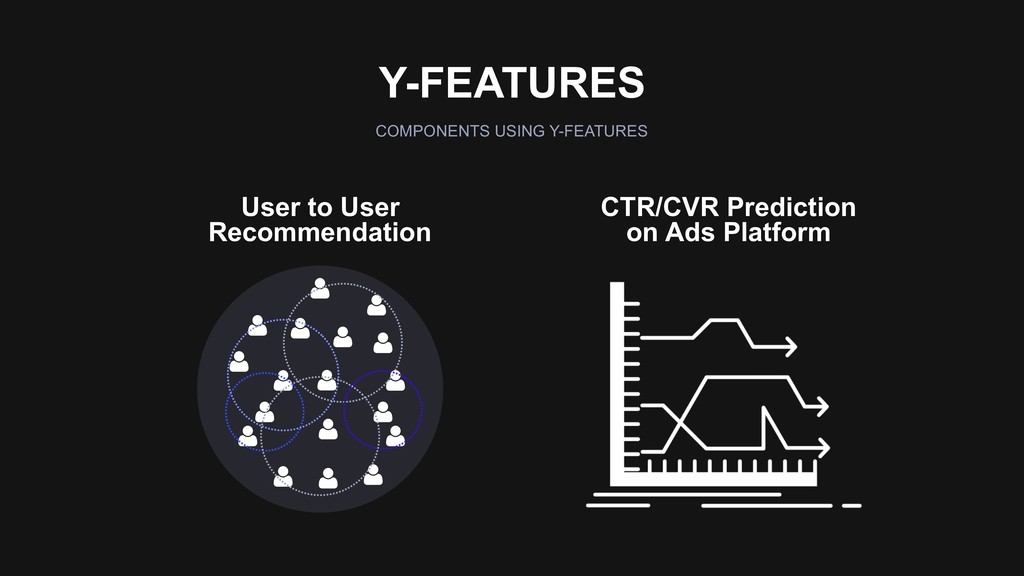 Y-FEATURES COMPONENTS USING Y-FEATURES User to ...