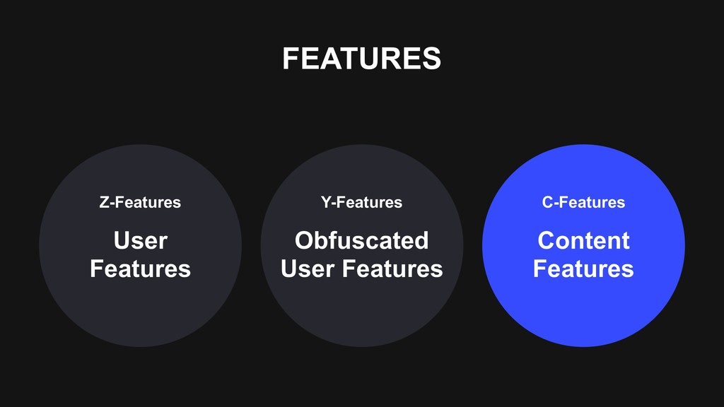 FEATURES Z-Features User Features Y-Features O...