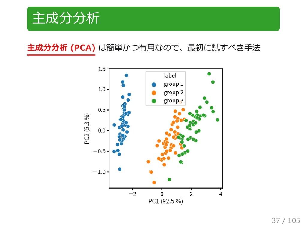 主成分分析 主成分分析 (PCA) は簡単かつ有用なので、最初に試すべき手法 37 / 105
