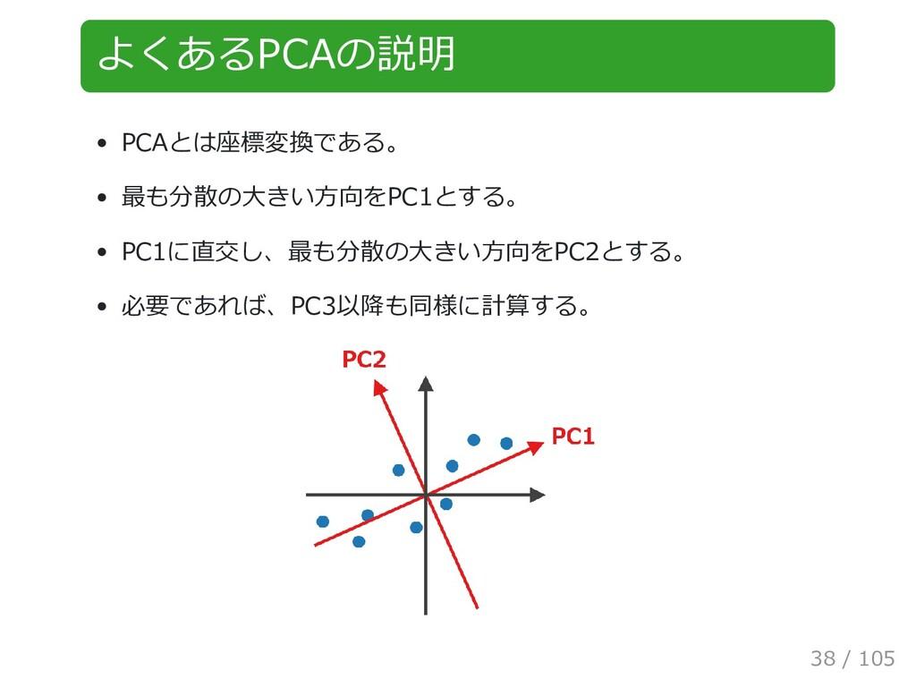よくあるPCAの説明 PCAとは座標変換である。 最も分散の大きい方向をPC1とする。 PC1...