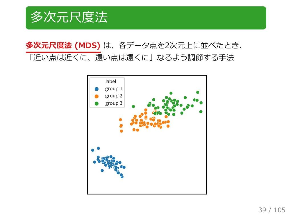 多次元尺度法 多次元尺度法 (MDS) は、各データ点を2次元上に並べたとき、  「近い点は近...