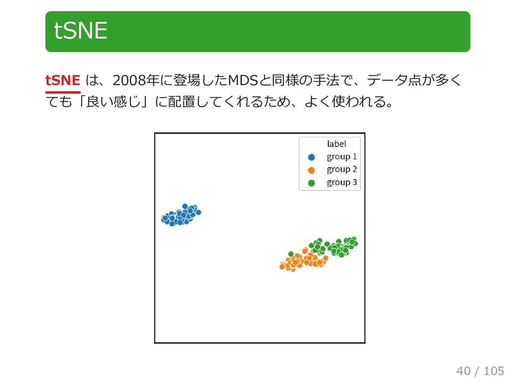 tSNE tSNE は、2008年に登場したMDSと同様の手法で、データ点が多く ても「良い感...