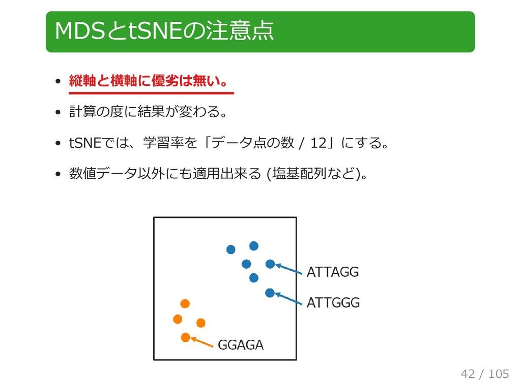 MDSとtSNEの注意点 縦軸と横軸に優劣は無い。 計算の度に結果が変わる。 tSNEでは、学...