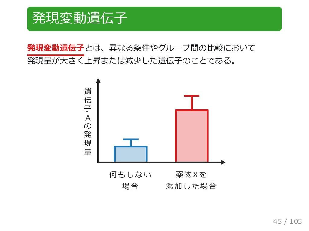 発現変動遺伝子 発現変動遺伝子とは、異なる条件やグループ間の比較において 発現量が大きく上昇ま...