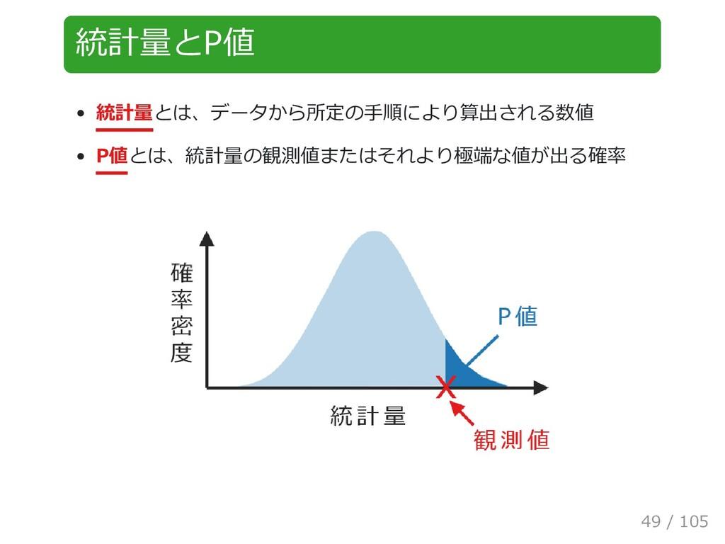 統計量とP値 統計量とは、データから所定の手順により算出される数値 P値とは、統計量の観測値ま...