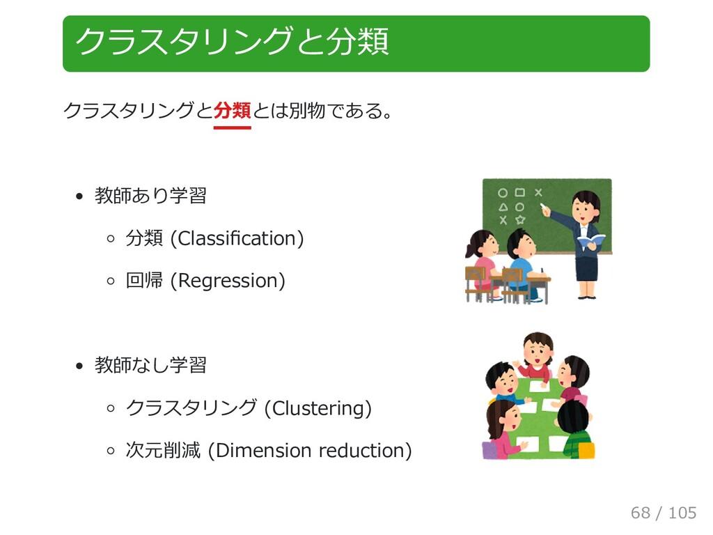 クラスタリングと分類 クラスタリングと分類とは別物である。 教師あり学習 分類 (Classi...