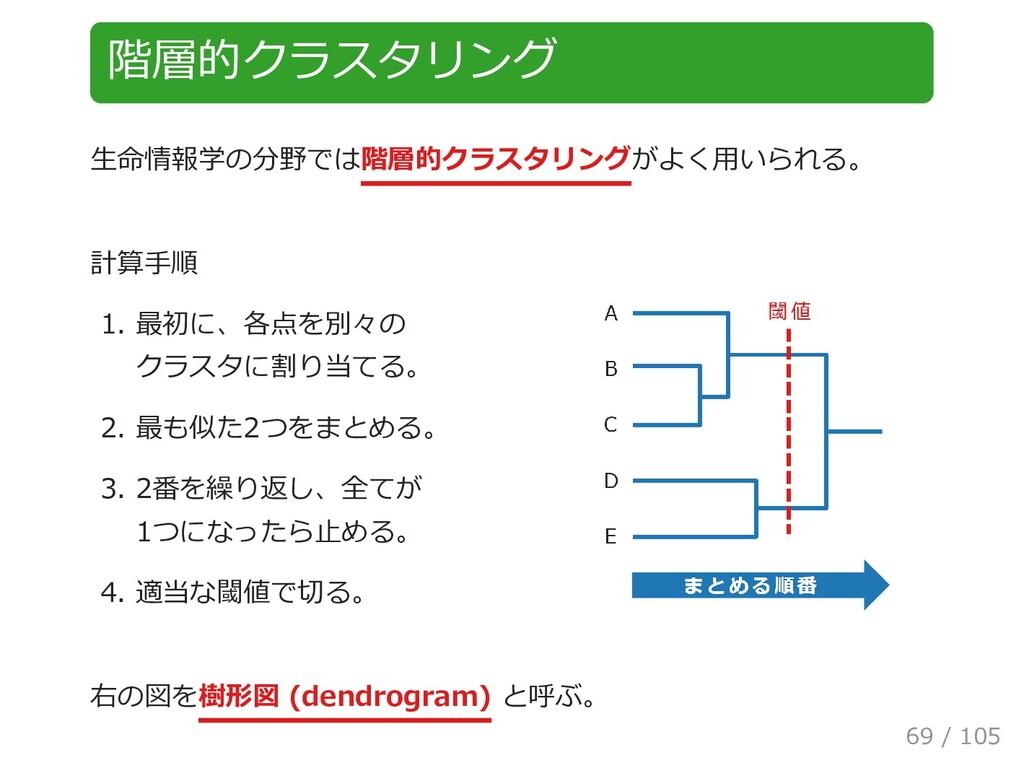 階層的クラスタリング 生命情報学の分野では階層的クラスタリングがよく用いられる。 計算手順 1...