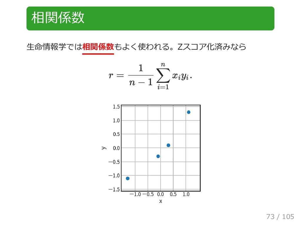 相関係数 生命情報学では相関係数もよく使われる。Zスコア化済みなら r = . 1 n − 1...