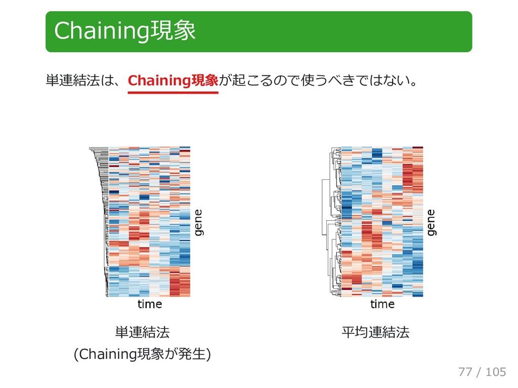 Chaining現象 単連結法は、Chaining現象が起こるので使うべきではない。 単連結法...