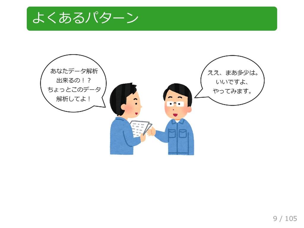 よくあるパターン 9 / 105