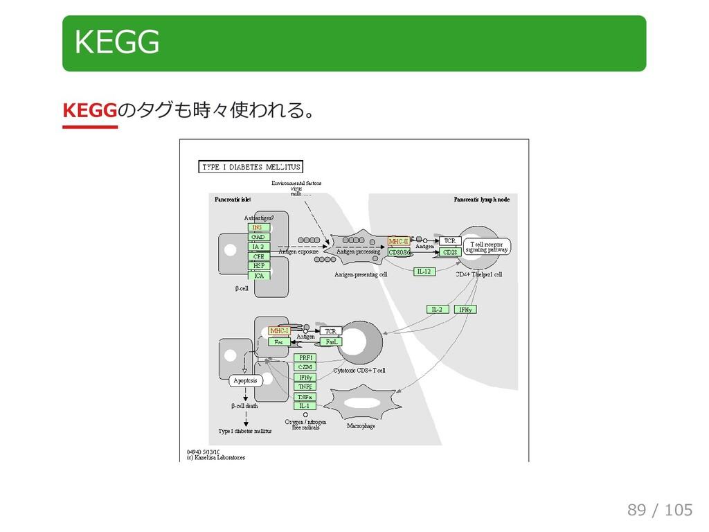 KEGG KEGGのタグも時々使われる。 89 / 105
