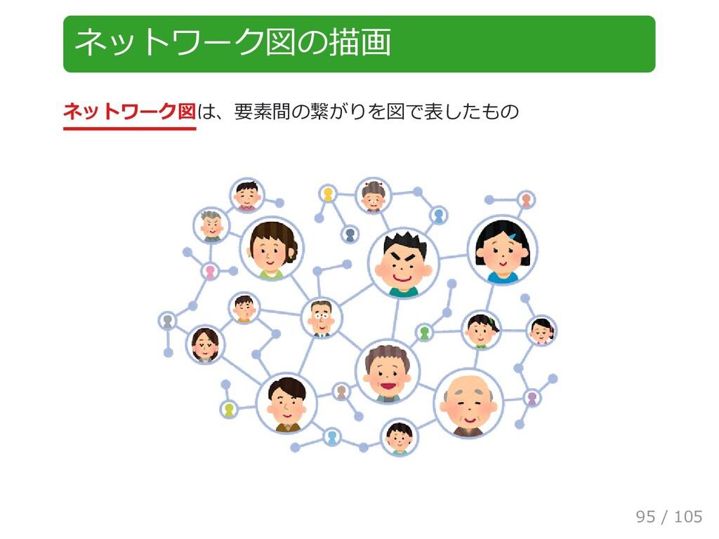 ネットワーク図の描画 ネットワーク図は、要素間の繋がりを図で表したもの 95 / 105