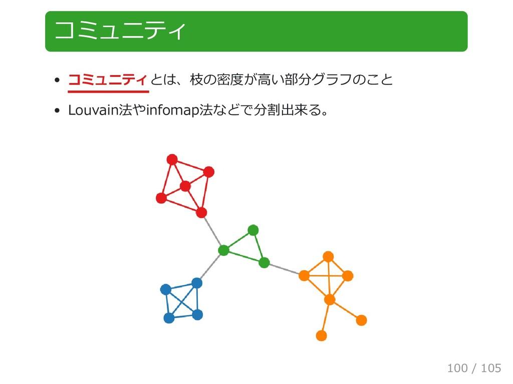 コミュニティ コミュニティとは、枝の密度が高い部分グラフのこと Louvain法やinfoma...