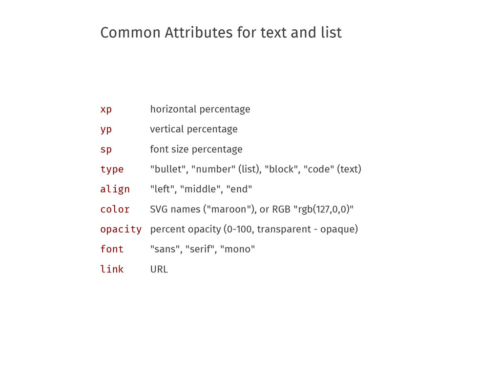 Common Attributes for text and list xp yp sp ty...