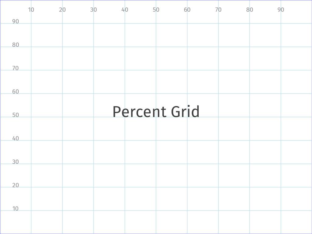 Percent Grid 10 20 30 40 50 60 70 80 90 10 20 3...