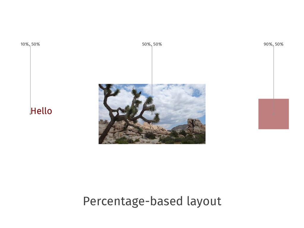 Percentage-based layout Hello 10%, 50% 50%, 50%...