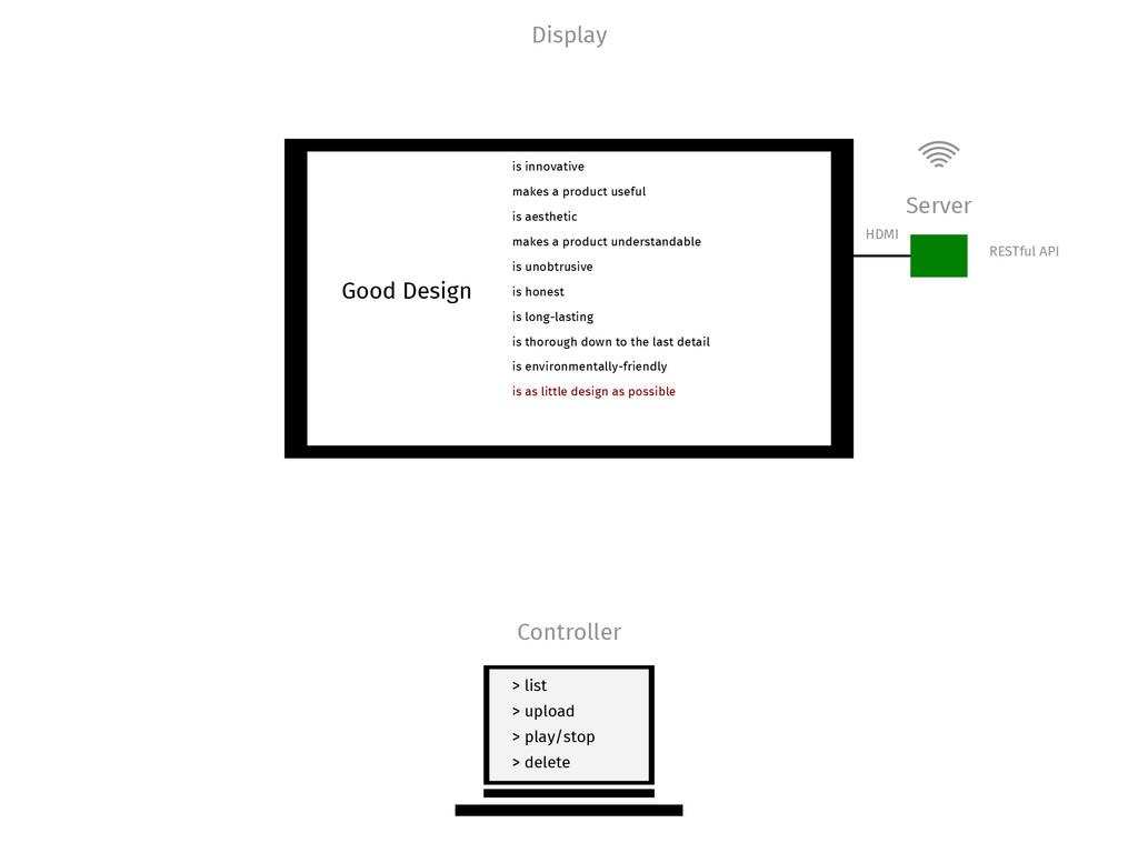 Display Server HDMI Good Design Controller > li...