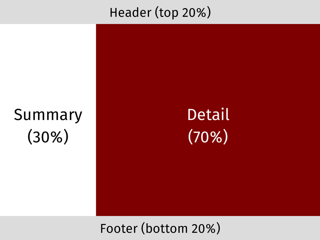 Footer (bottom 20%) Header (top 20%) Summary (3...