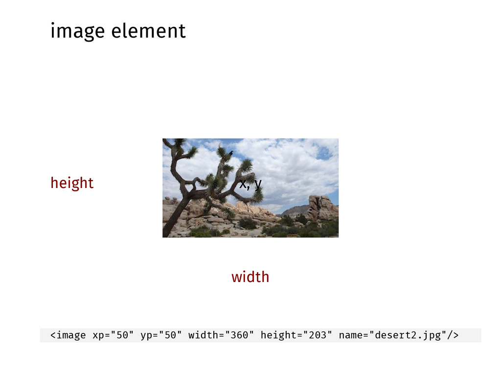 """image element x, y height width <image xp=""""50"""" ..."""