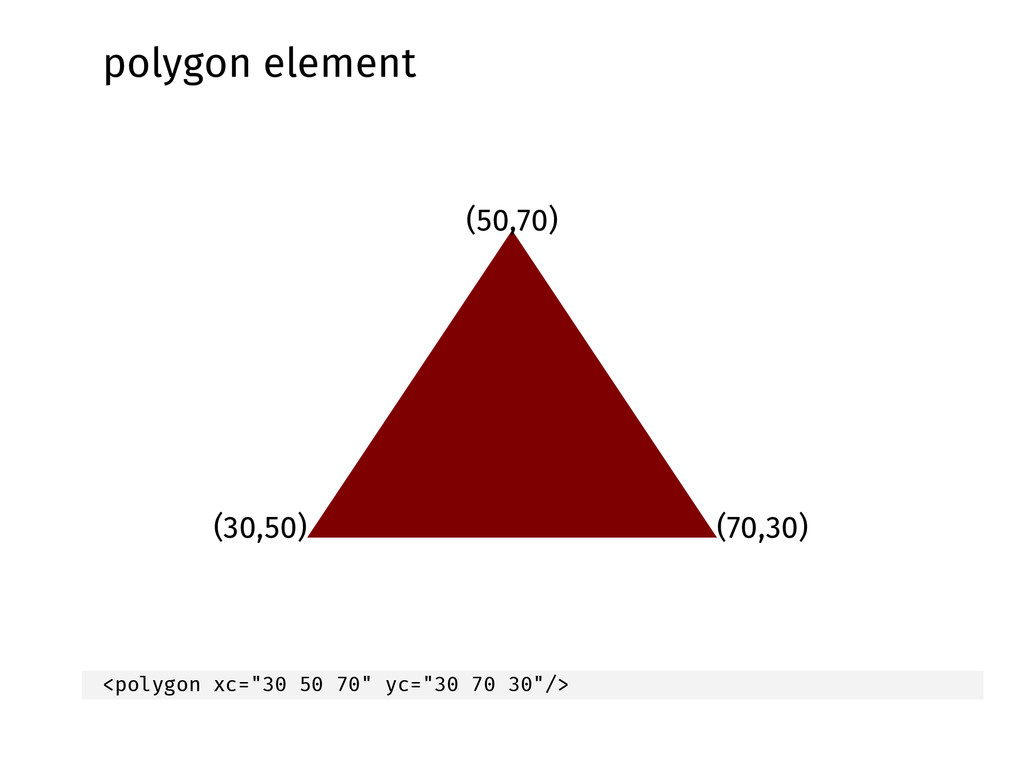 polygon element (30,50) (70,30) (50,70) <polygo...