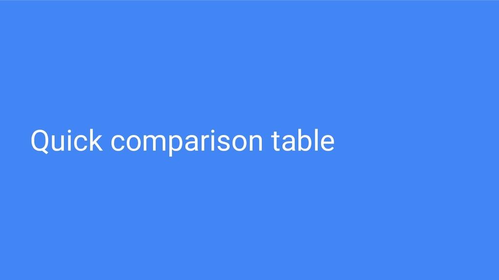 Quick comparison table