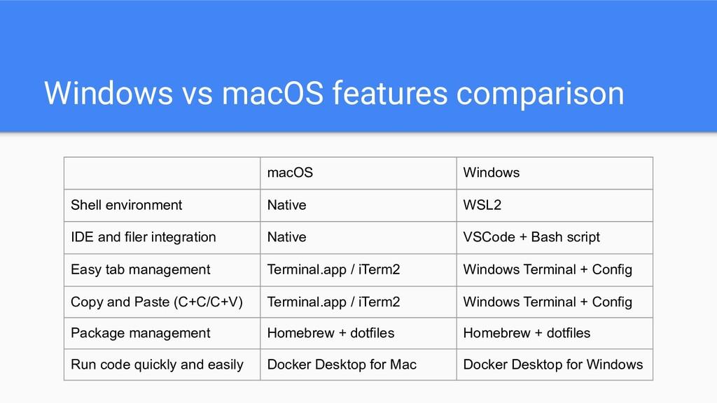 Windows vs macOS features comparison macOS Wind...