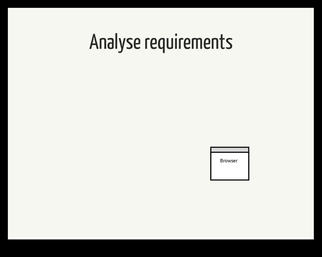 Analyse requirements Browser
