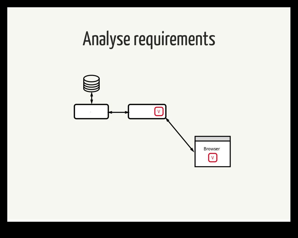 Analyse requirements V Browser V